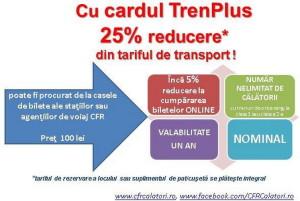cardul-trenplus111111